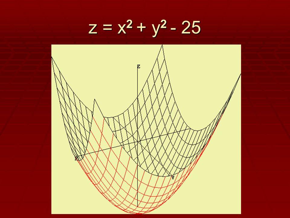 z = x 2 + y 2 - 25