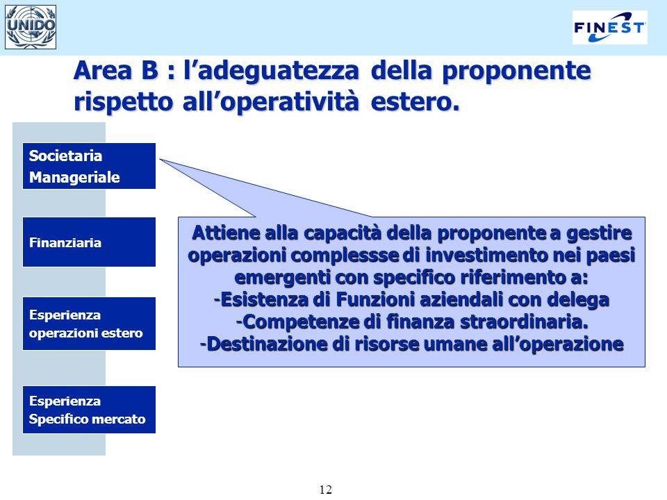 12 Societaria Manageriale Finanziaria Esperienza Specifico mercato Esperienza operazioni estero Attiene alla capacità della proponente a gestire opera