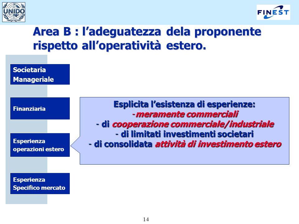 14 Societaria Manageriale Finanziaria Esperienza Specifico mercato Esperienza operazioni estero Esplicita lesistenza di esperienze: -meramente commerc