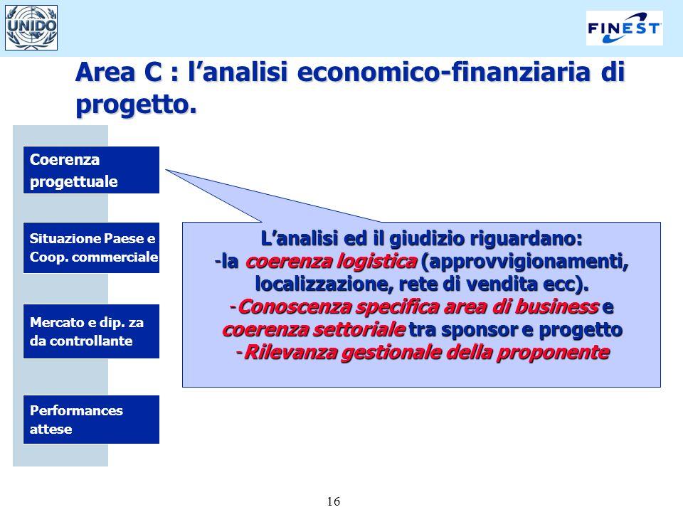 16 Coerenza progettuale Situazione Paese e Coop. commerciale Performances attese Mercato e dip.