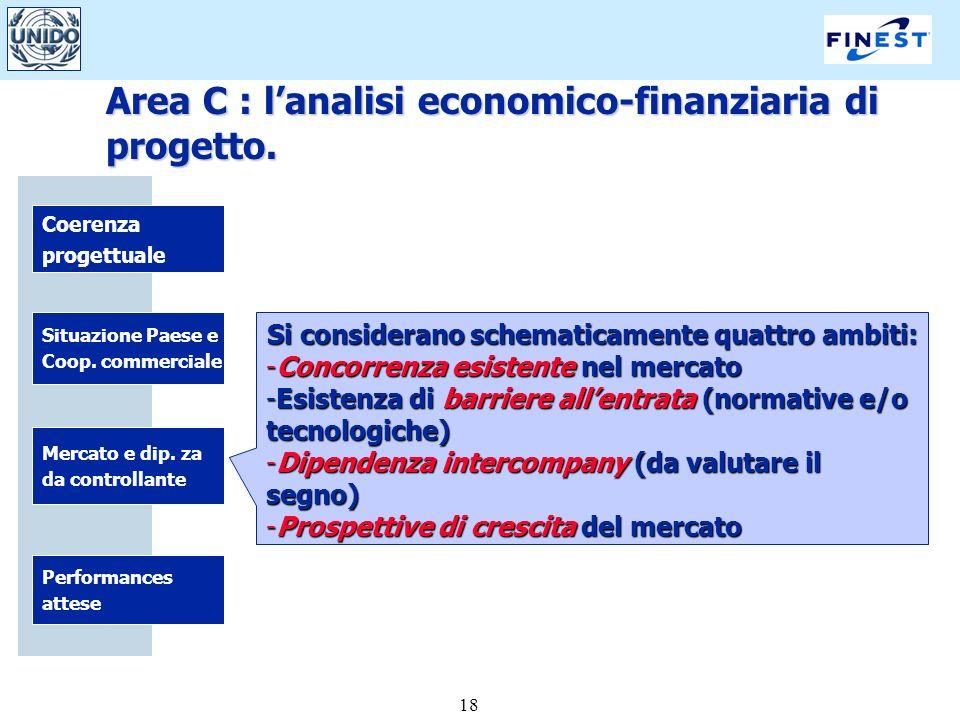 18 Coerenza progettuale Situazione Paese e Coop. commerciale Performances attese Mercato e dip.