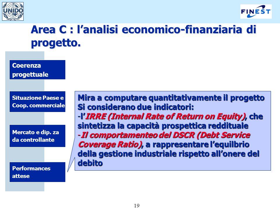 19 Coerenza progettuale Situazione Paese e Coop. commerciale Performances attese Mercato e dip.