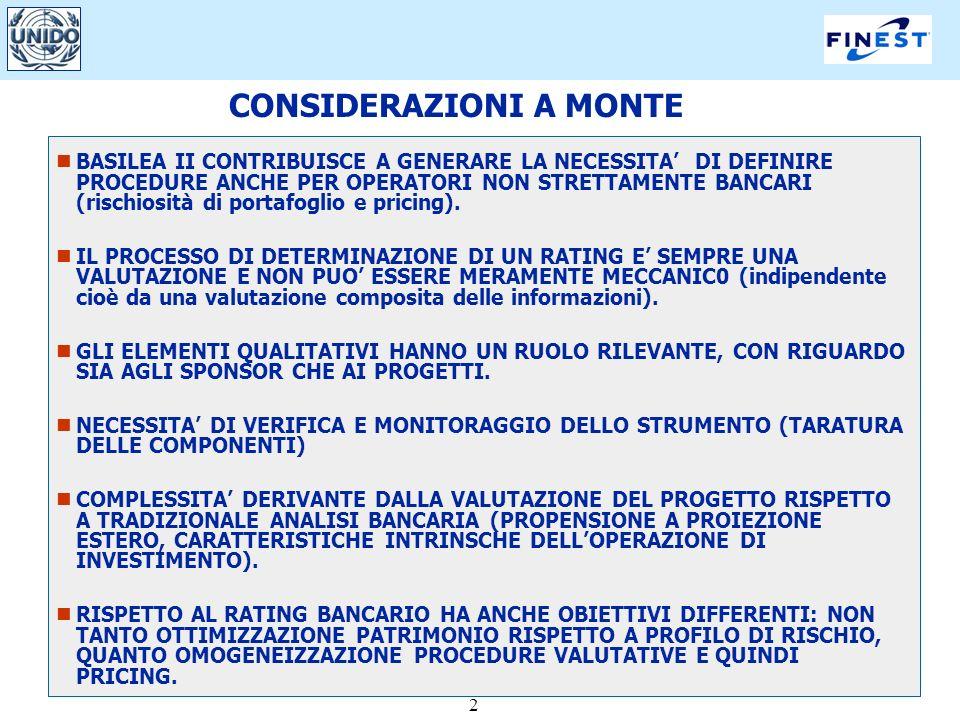 2 CONSIDERAZIONI A MONTE BASILEA II CONTRIBUISCE A GENERARE LA NECESSITA DI DEFINIRE PROCEDURE ANCHE PER OPERATORI NON STRETTAMENTE BANCARI (rischiosità di portafoglio e pricing).