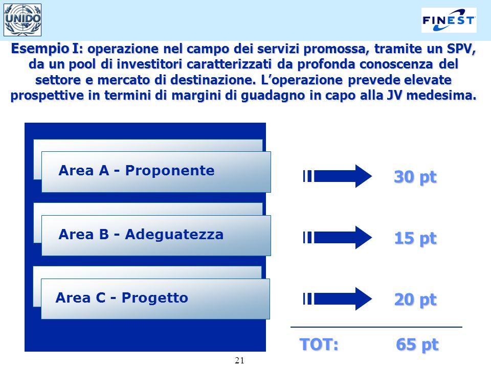21 Advent International Area B - Adeguatezza Advent International Area A - Proponente Area C - Progetto Esempio I : operazione nel campo dei servizi promossa, tramite un SPV, da un pool di investitori caratterizzati da profonda conoscenza del settore e mercato di destinazione.