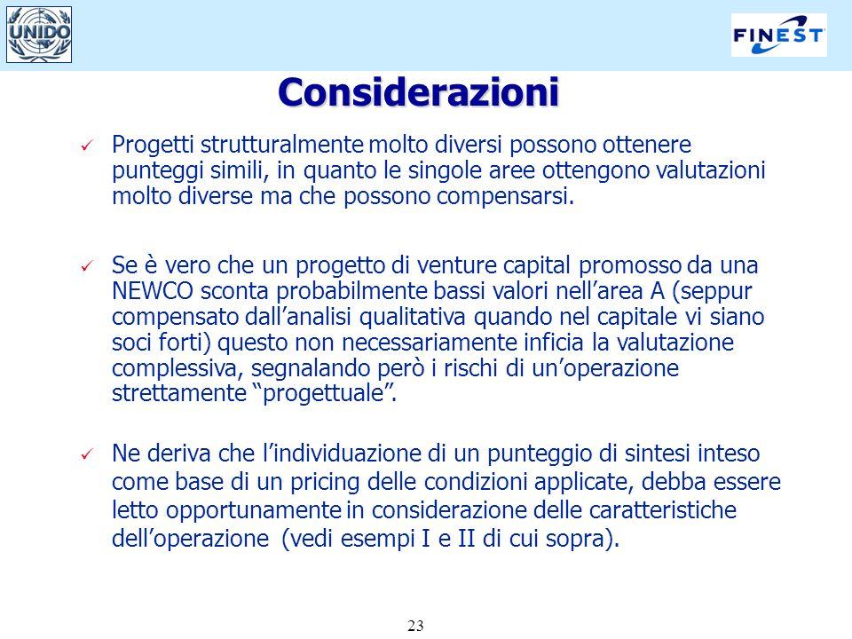 23 Considerazioni Ne deriva che lindividuazione di un punteggio di sintesi inteso come base di un pricing delle condizioni applicate, debba essere letto opportunamente in considerazione delle caratteristiche delloperazione (vedi esempi I e II di cui sopra).