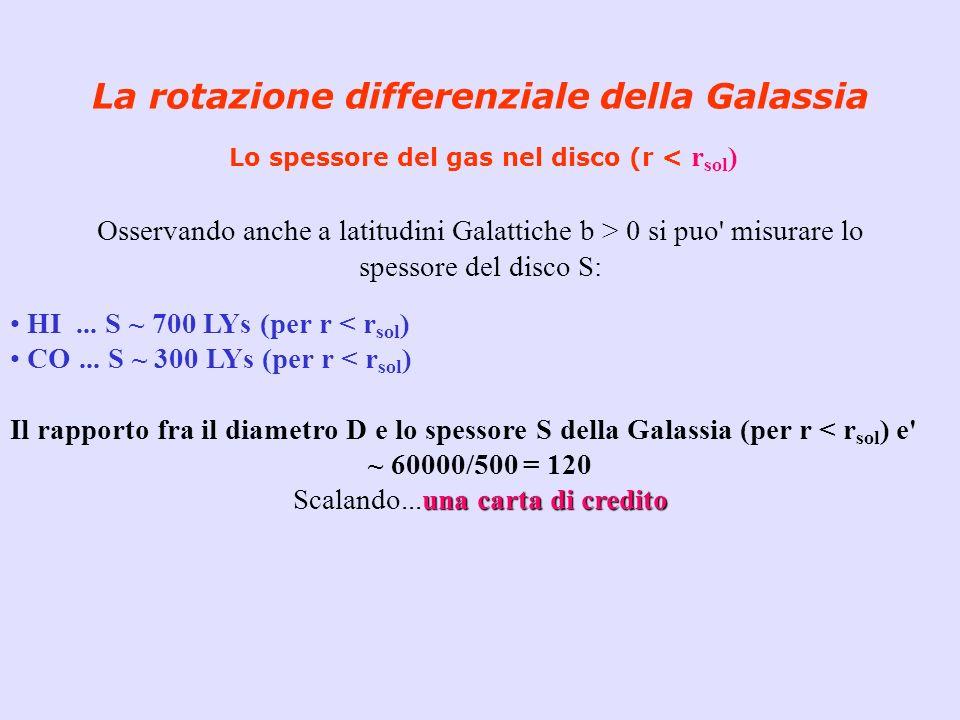 La rotazione differenziale della Galassia Lo spessore del gas nel disco (r < r sol ) Osservando anche a latitudini Galattiche b > 0 si puo' misurare l