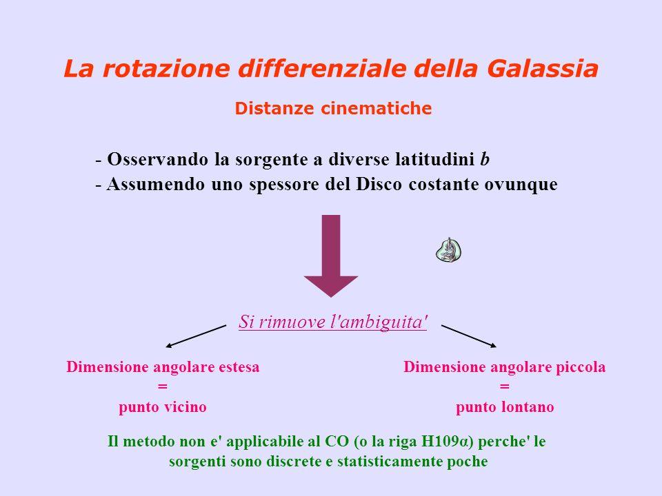 La rotazione differenziale della Galassia Distanze cinematiche - Osservando la sorgente a diverse latitudini b - Assumendo uno spessore del Disco cost