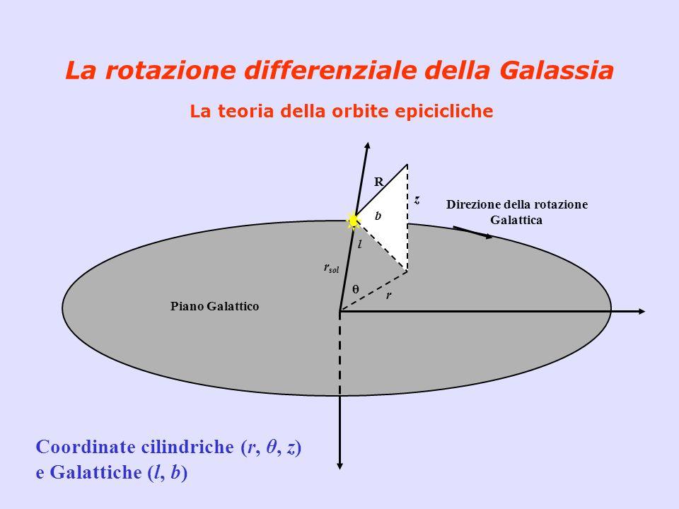 La rotazione differenziale della Galassia La teoria della orbite epicicliche R z b l r sol r θ Piano Galattico Direzione della rotazione Galattica Coo