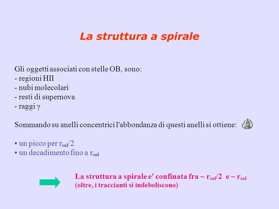 La struttura a spirale Gli oggetti associati con stelle OB, sono: - regioni HII - nubi molecolari - resti di supernova - raggi γ Sommando su anelli co