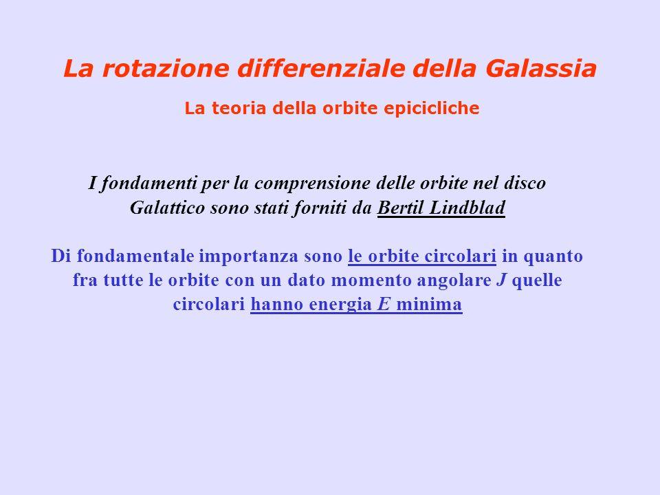 La rotazione differenziale della Galassia La teoria della orbite epicicliche Una stella di disco avra pero di solito una componente di moto non circolare (vero per stelle di disco) L orbita della stella avra piccole oscillazioni nelle 3 dimensioni attorno ad un epicentro.