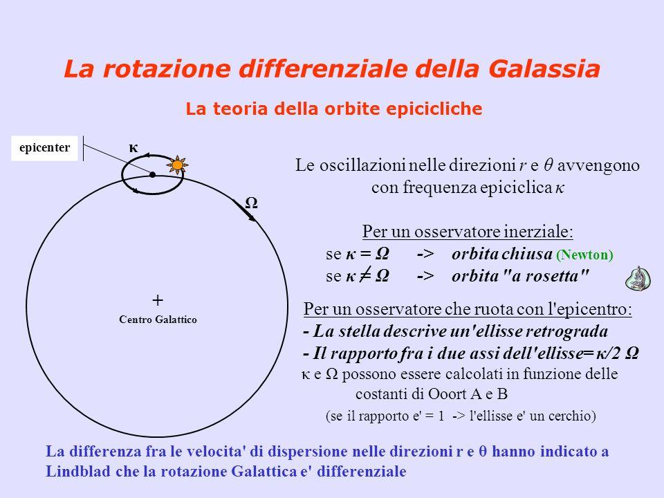 La rotazione differenziale della Galassia La teoria della orbite epicicliche Le oscillazioni nelle direzioni r e θ avvengono con frequenza epiciclica
