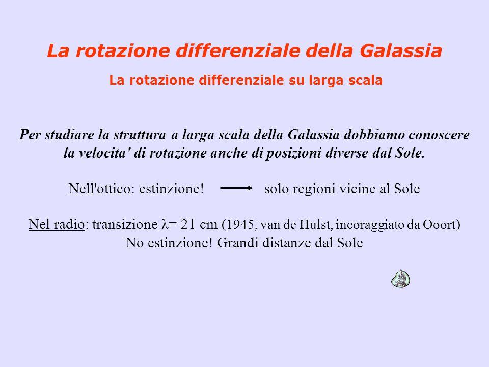 La rotazione differenziale della Galassia Distanze cinematiche - Osservando la sorgente a diverse latitudini b - Assumendo uno spessore del Disco costante ovunque Si rimuove l ambiguita Dimensione angolare estesa = punto vicino Dimensione angolare piccola = punto lontano Il metodo non e applicabile al CO (o la riga H109α) perche le sorgenti sono discrete e statisticamente poche