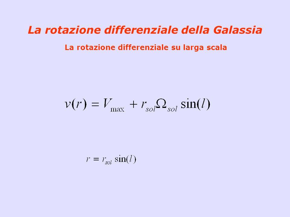 Osservando nubi HI a diverse longitudini Galattiche l si puo ottenere la velocita rotazionale per varie distanze radiali (di punti tangenti).