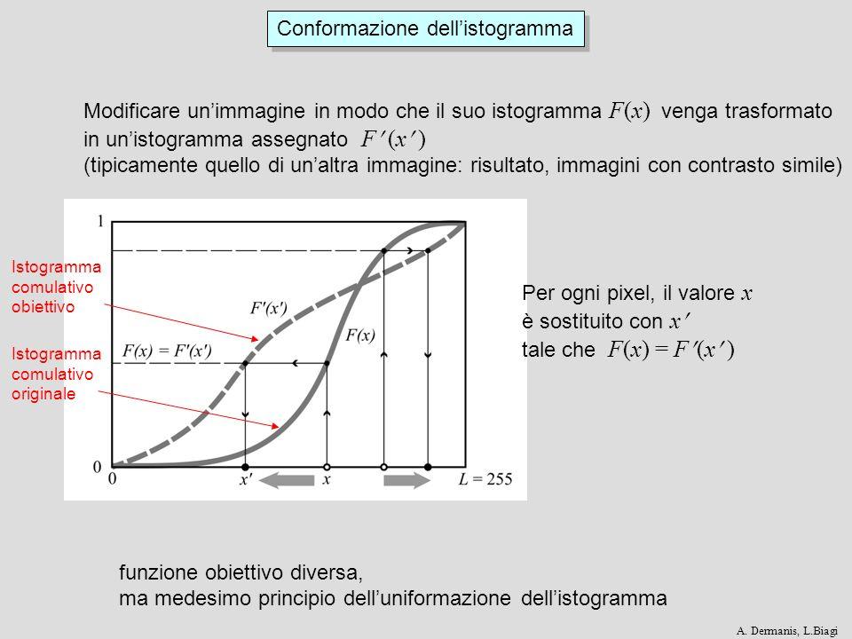 Conformazione dellistogramma Modificare unimmagine in modo che il suo istogramma F(x) venga trasformato in unistogramma assegnato F (x ) (tipicamente quello di unaltra immagine: risultato, immagini con contrasto simile) funzione obiettivo diversa, ma medesimo principio delluniformazione dellistogramma Per ogni pixel, il valore x è sostituito con x tale che F(x) = F (x ) Istogramma comulativo originale Istogramma comulativo obiettivo A.