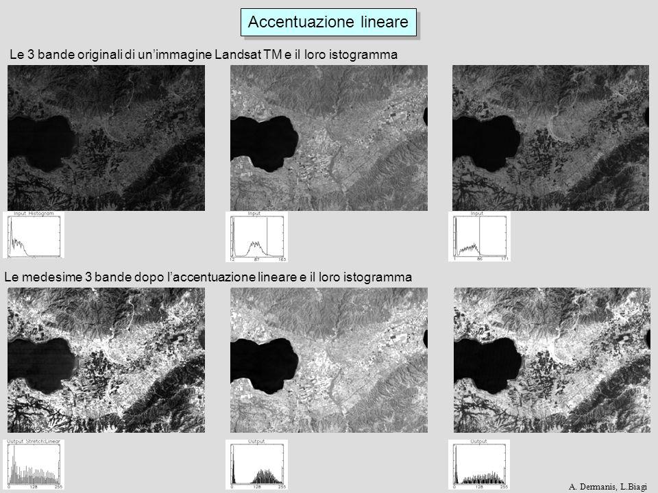 Accentuazione lineare Le 3 bande originali di unimmagine Landsat TM e il loro istogramma Le medesime 3 bande dopo laccentuazione lineare e il loro istogramma A.