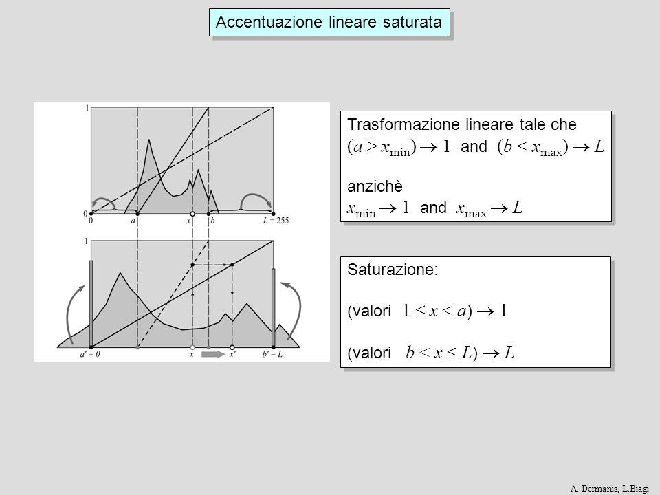 Accentuazione lineare saturata Trasformazione lineare tale che (a > x min ) 1 and (b < x max ) L anzichè x min 1 and x max L Trasformazione lineare tale che (a > x min ) 1 and (b < x max ) L anzichè x min 1 and x max L Saturazione: (valori 1 x < a ) 1 (valori b < x L ) L Saturazione: (valori 1 x < a ) 1 (valori b < x L ) L A.
