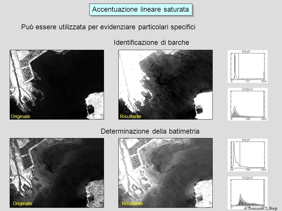 Accentuazione lineare saturata Può essere utilizzata per evidenziare particolari specifici Identificazione di barche Determinazione della batimetria Originale Risultante A.