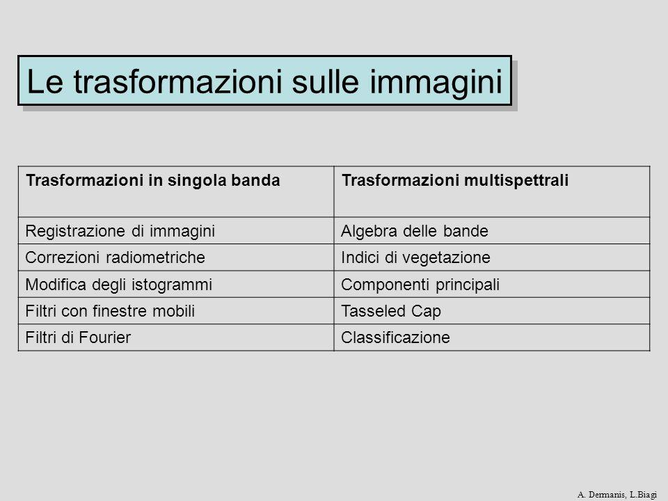 Le trasformazioni sulle immagini Trasformazioni in singola bandaTrasformazioni multispettrali Registrazione di immaginiAlgebra delle bande Correzioni