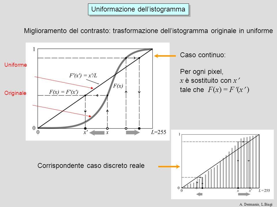 Miglioramento del contrasto: trasformazione dellistogramma originale in uniforme Originale Uniforme Uniformazione dellistogramma Caso continuo: Per ogni pixel, x è sostituito con x tale che F(x) = F (x ) Corrispondente caso discreto reale A.