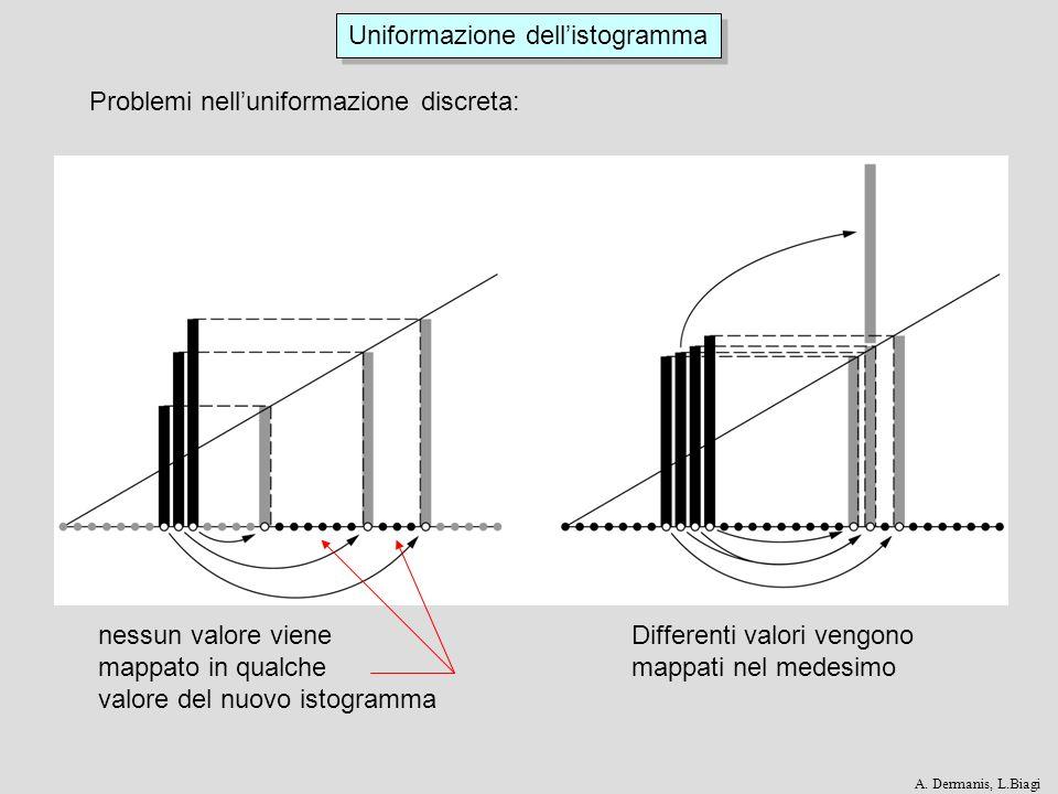Uniformazione dellistogramma Differenti valori vengono mappati nel medesimo Problemi nelluniformazione discreta: nessun valore viene mappato in qualche valore del nuovo istogramma A.