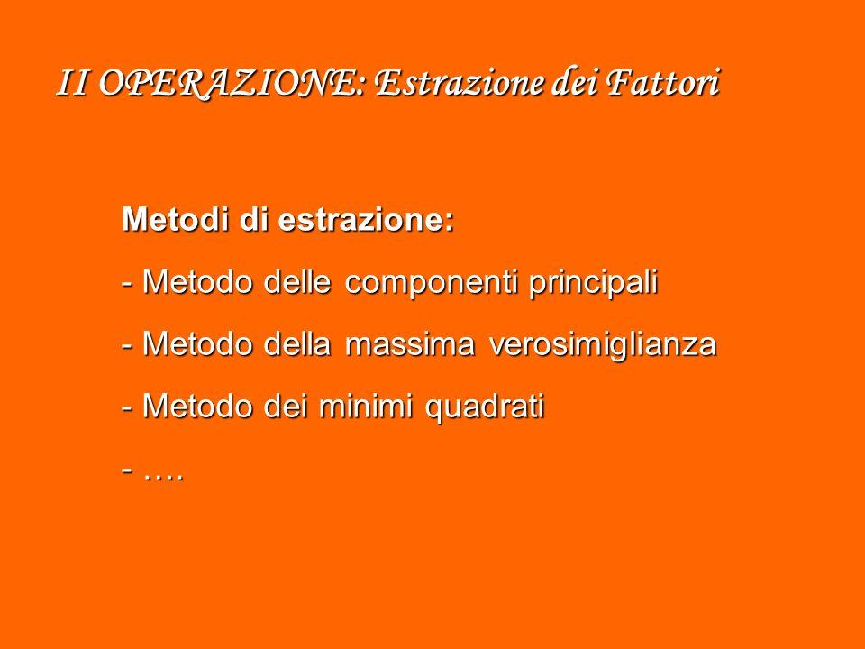 II OPERAZIONE: Estrazione dei Fattori Metodi di estrazione: - Metodo delle componenti principali - Metodo della massima verosimiglianza - Metodo dei minimi quadrati - ….
