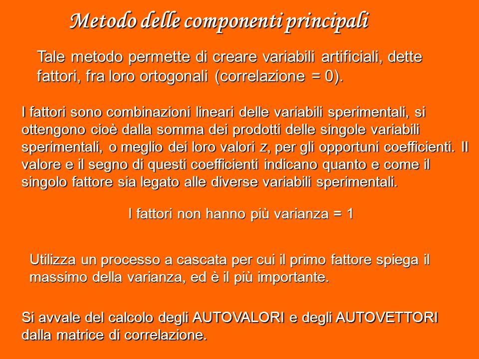 Metodo delle componenti principali Tale metodo permette di creare variabili artificiali, dette fattori, fra loro ortogonali (correlazione = 0).