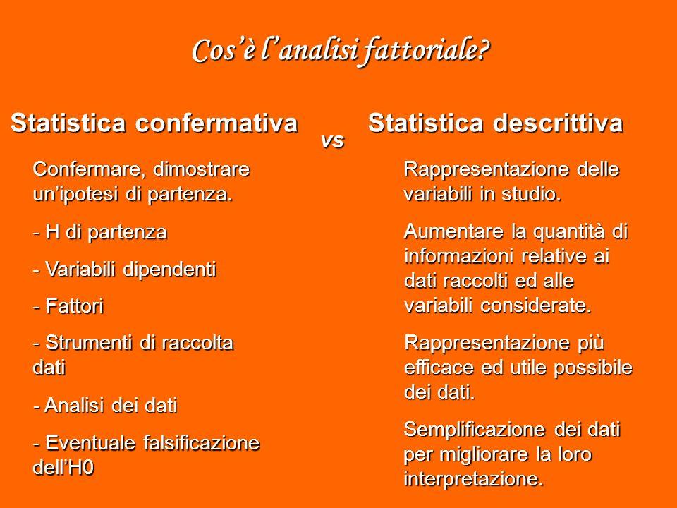 Cosè lanalisi fattoriale. Statistica descrittiva Rappresentazione delle variabili in studio.