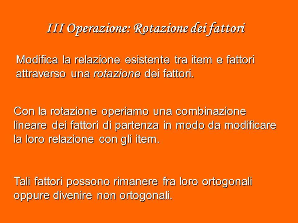 III Operazione: Rotazione dei fattori Modifica la relazione esistente tra item e fattori attraverso una rotazione dei fattori.