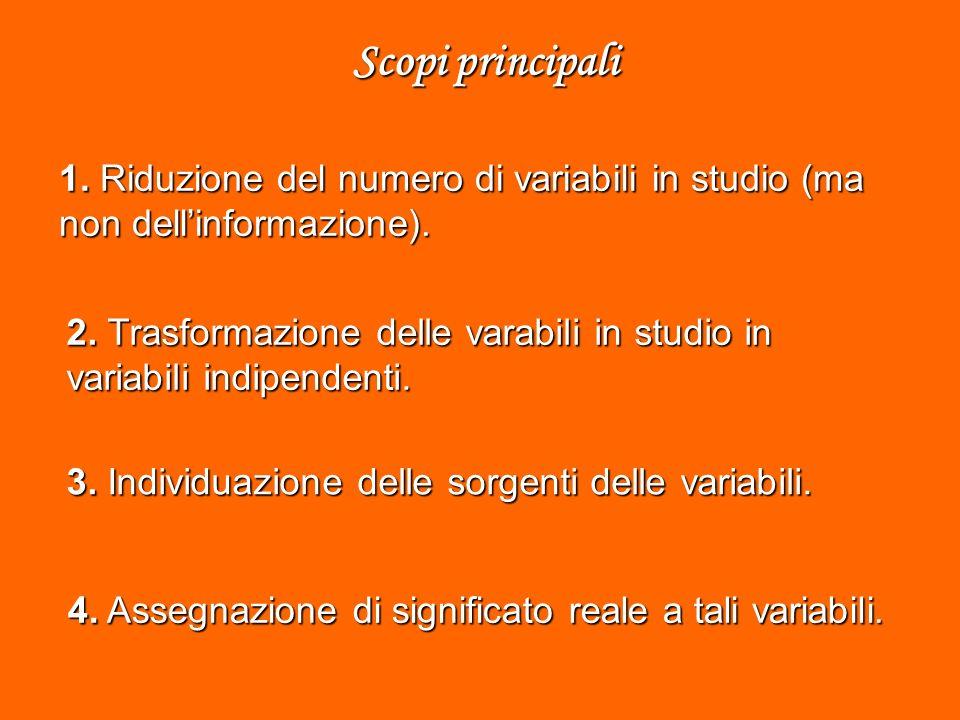 Scopi principali 2. Trasformazione delle varabili in studio in variabili indipendenti.