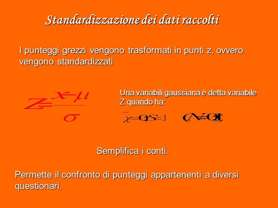 I punteggi grezzi vengono trasformati in punti z, ovvero vengono standardizzati Standardizzazione dei dati raccolti Semplifica i conti.
