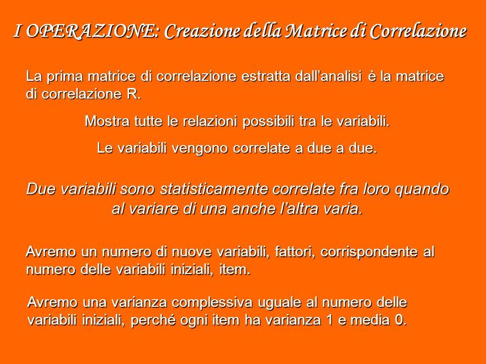 I OPERAZIONE: Creazione della Matrice di Correlazione La prima matrice di correlazione estratta dallanalisi è la matrice di correlazione R.