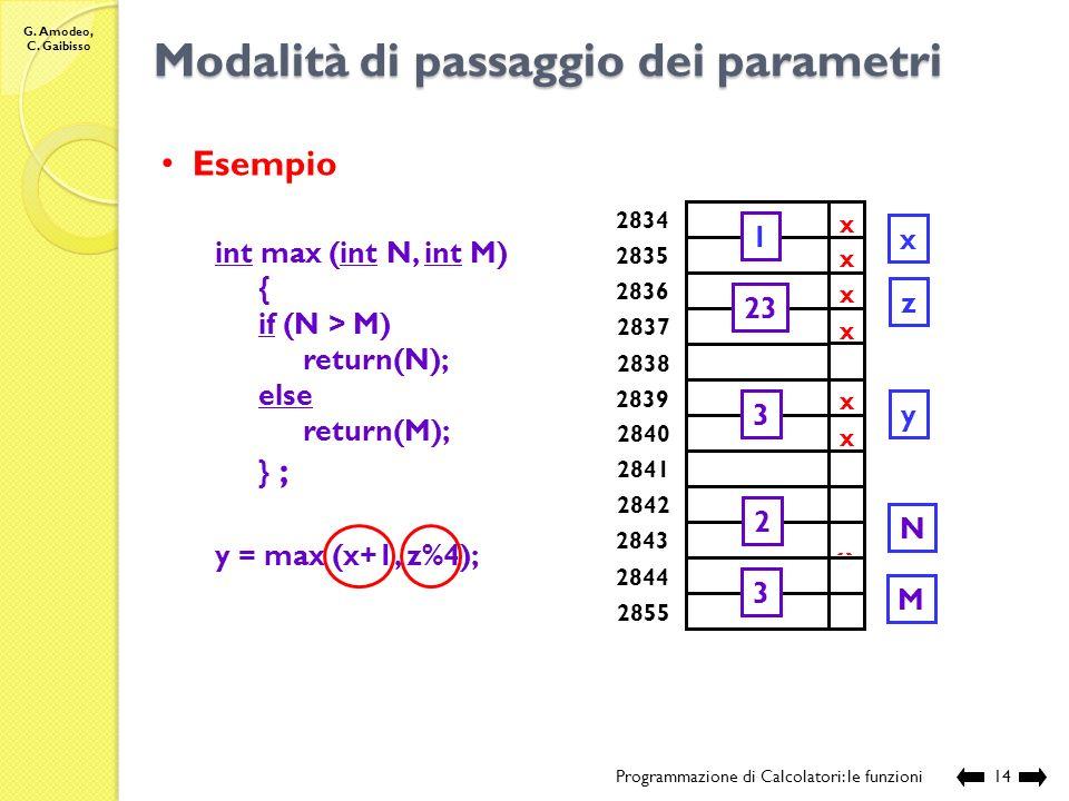 G. Amodeo, C. Gaibisso Modalità di passaggio dei parametri Programmazione di Calcolatori: le funzioni13 Corrispondenza tra parametri attuali e paramet