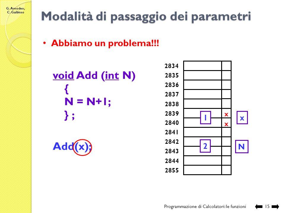 G. Amodeo, C. Gaibisso Modalità di passaggio dei parametri Programmazione di Calcolatori: le funzioni14 2834 2835 2836 2837 2838 2839 2840 2841 2842 2
