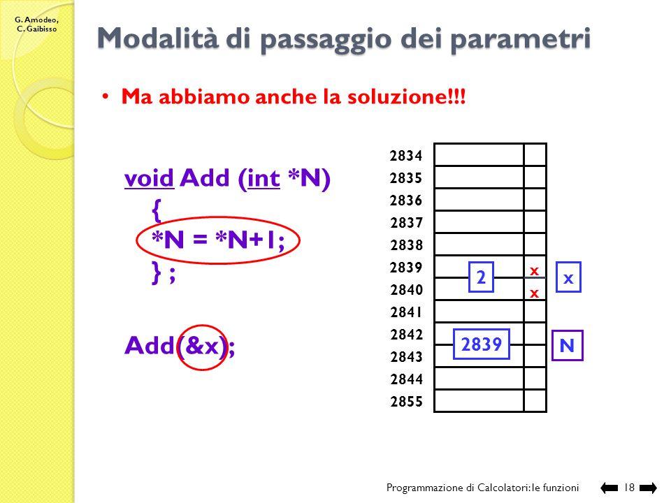 G. Amodeo, C. Gaibisso Abbiamo un problema … Programmazione di Calcolatori: le funzioni17 Compilazione: Esecuzione: