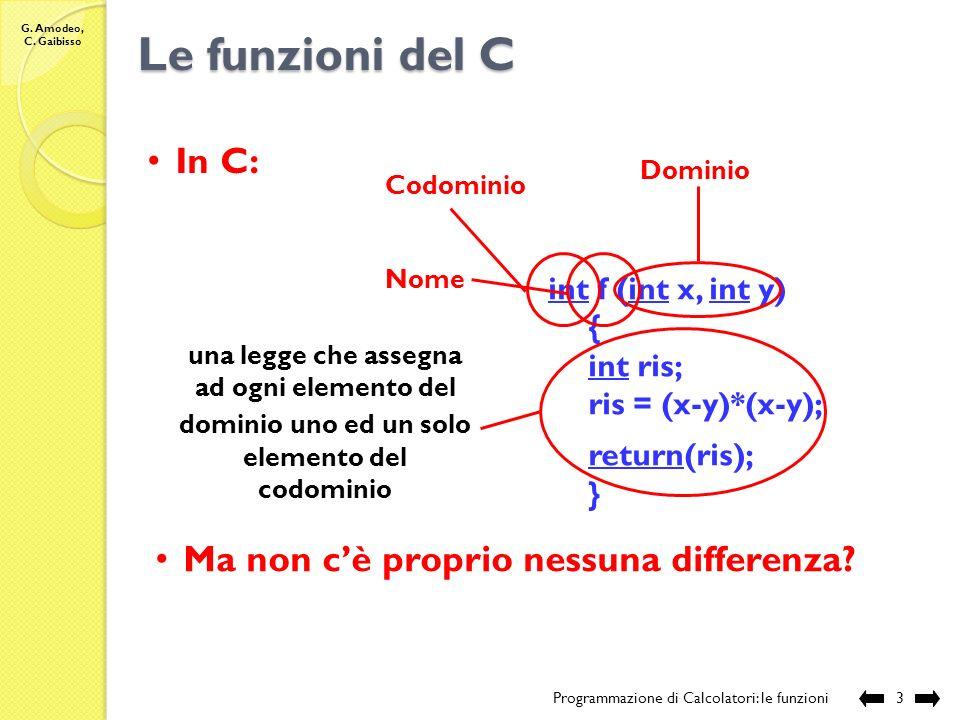 G. Amodeo, C. Gaibisso Le funzioni della matematica Programmazione di Calcolatori: le funzioni2 Definizione di una funzione: Dominio Codominio In mate