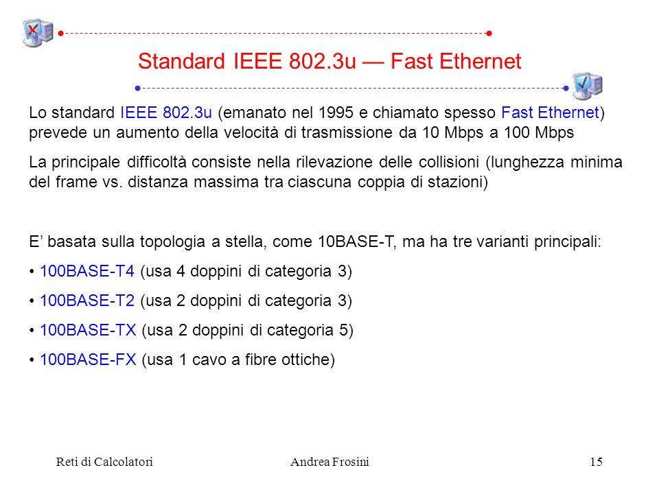 Reti di CalcolatoriAndrea Frosini15 Standard IEEE 802.3u Fast Ethernet Lo standard IEEE 802.3u (emanato nel 1995 e chiamato spesso Fast Ethernet) prev
