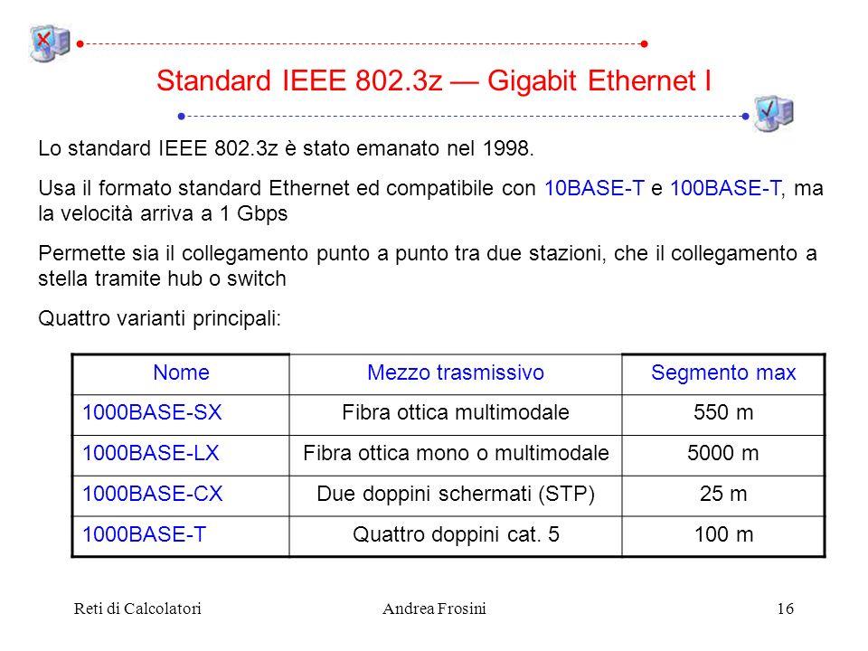 Reti di CalcolatoriAndrea Frosini16 Standard IEEE 802.3z Gigabit Ethernet I Lo standard IEEE 802.3z è stato emanato nel 1998. Usa il formato standard