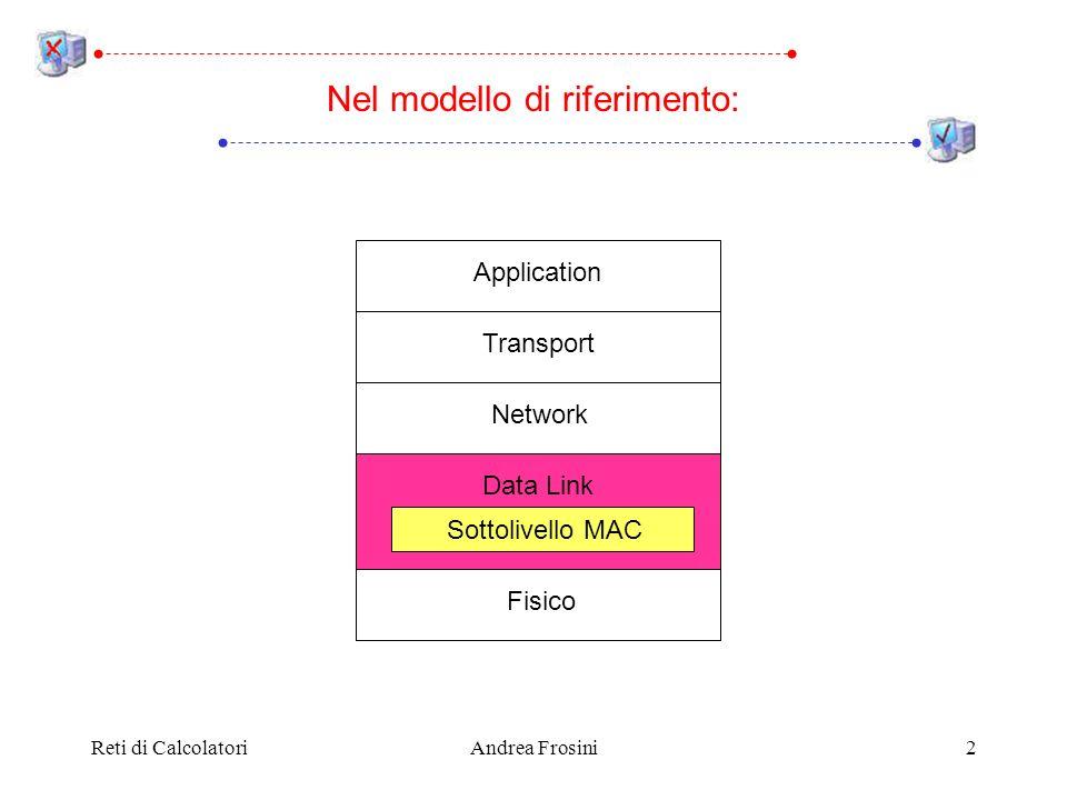 Reti di CalcolatoriAndrea Frosini2 Nel modello di riferimento: Application Transport Network Data Link Fisico Sottolivello MAC