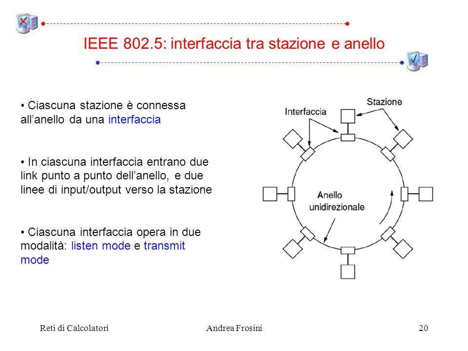 Reti di CalcolatoriAndrea Frosini20 IEEE 802.5: interfaccia tra stazione e anello Ciascuna stazione è connessa allanello da una interfaccia In ciascun