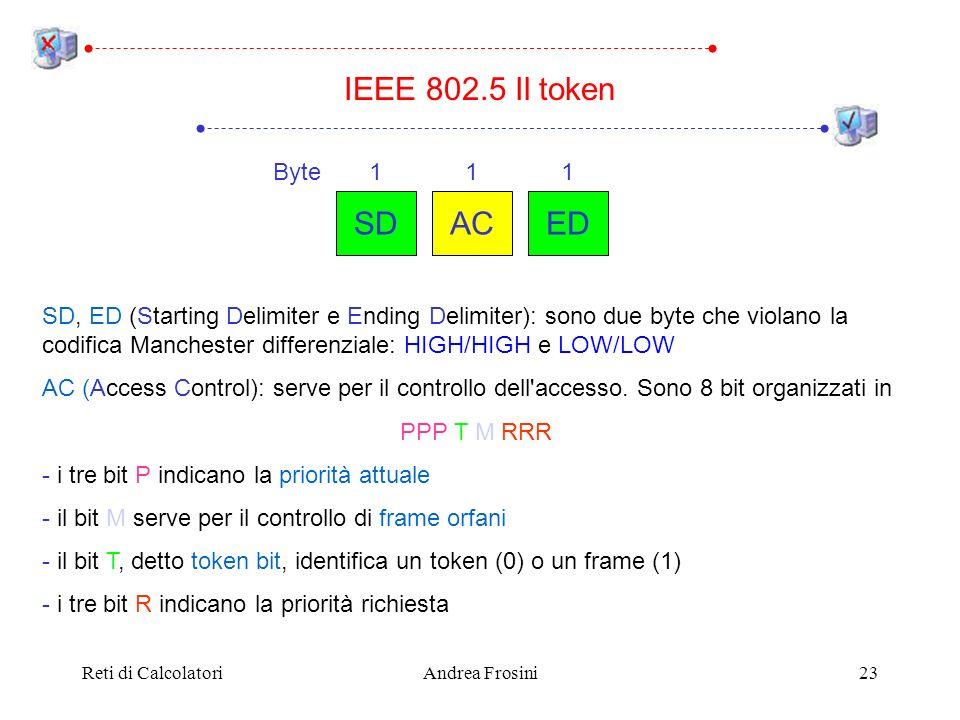 Reti di CalcolatoriAndrea Frosini23 IEEE 802.5 Il token SDACED Byte111 SD, ED (Starting Delimiter e Ending Delimiter): sono due byte che violano la co