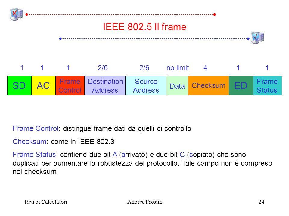 Reti di CalcolatoriAndrea Frosini24 IEEE 802.5 Il frame SDAC ED 1 1 1 2/6 2/6 no limit 4 1 1 Frame Control: distingue frame dati da quelli di controll