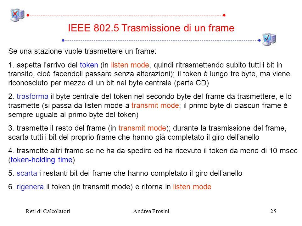 Reti di CalcolatoriAndrea Frosini25 IEEE 802.5 Trasmissione di un frame Se una stazione vuole trasmettere un frame: 1. aspetta larrivo del token (in l