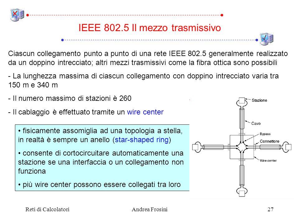 Reti di CalcolatoriAndrea Frosini27 IEEE 802.5 Il mezzo trasmissivo Ciascun collegamento punto a punto di una rete IEEE 802.5 generalmente realizzato