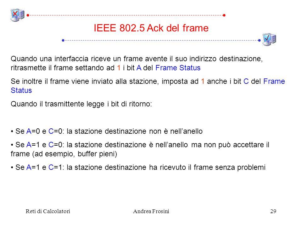 Reti di CalcolatoriAndrea Frosini29 IEEE 802.5 Ack del frame Quando una interfaccia riceve un frame avente il suo indirizzo destinazione, ritrasmette