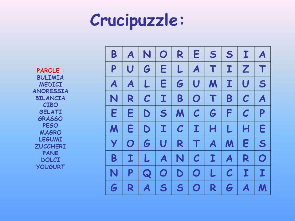 Crucipuzzle: BANORESSIA PUGELATIZT AALEGUMIUS NRCIBOTBCA EEDSMCGFCP MEDICIHLHE YOGURTAMES BILANCIARO NPQODOLCII GRASSORGAM PAROLE : BULIMIA MEDICI ANO