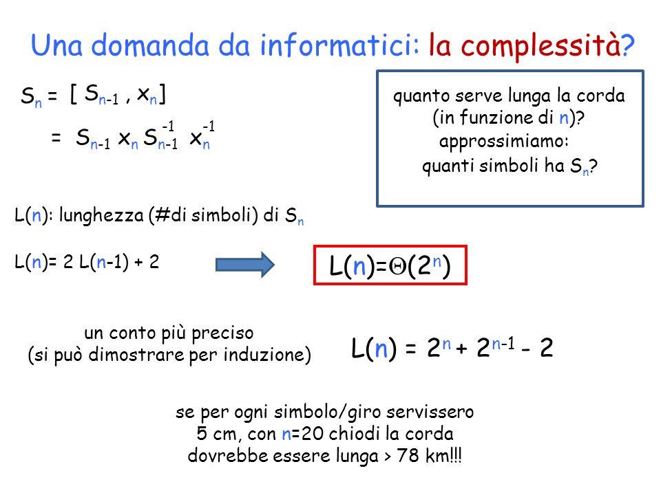 Una domanda da informatici: la complessità? [ S n-1, x n ] Sn =Sn = = S n-1 x n S n-1 x n quanto serve lunga la corda (in funzione di n)? quanti simbo