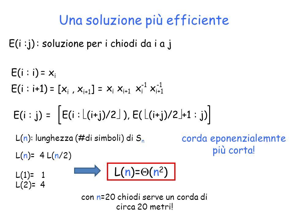 Una soluzione più efficiente E(i :j) : soluzione per i chiodi da i a j L(n): lunghezza (#di simboli) di S n L(n)= 4 L(n/2) L(1)= 1 L(2)= 4 L(n)= (n 2
