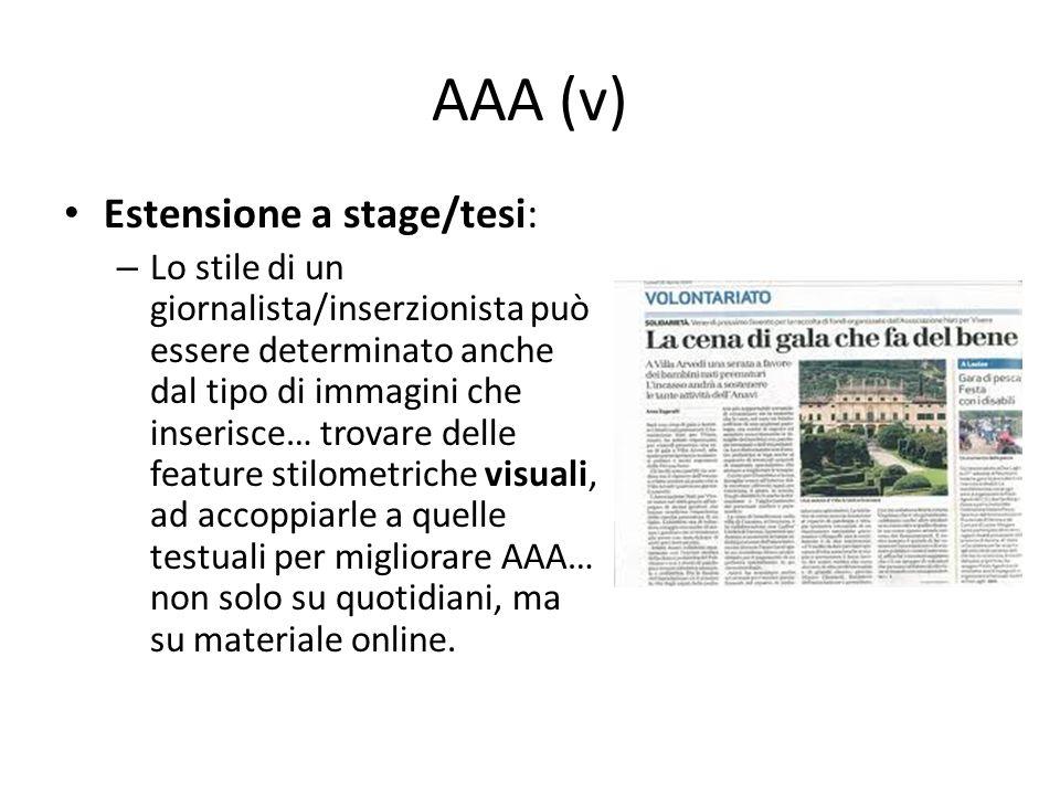 AAA (v) Estensione a stage/tesi: – Lo stile di un giornalista/inserzionista può essere determinato anche dal tipo di immagini che inserisce… trovare d