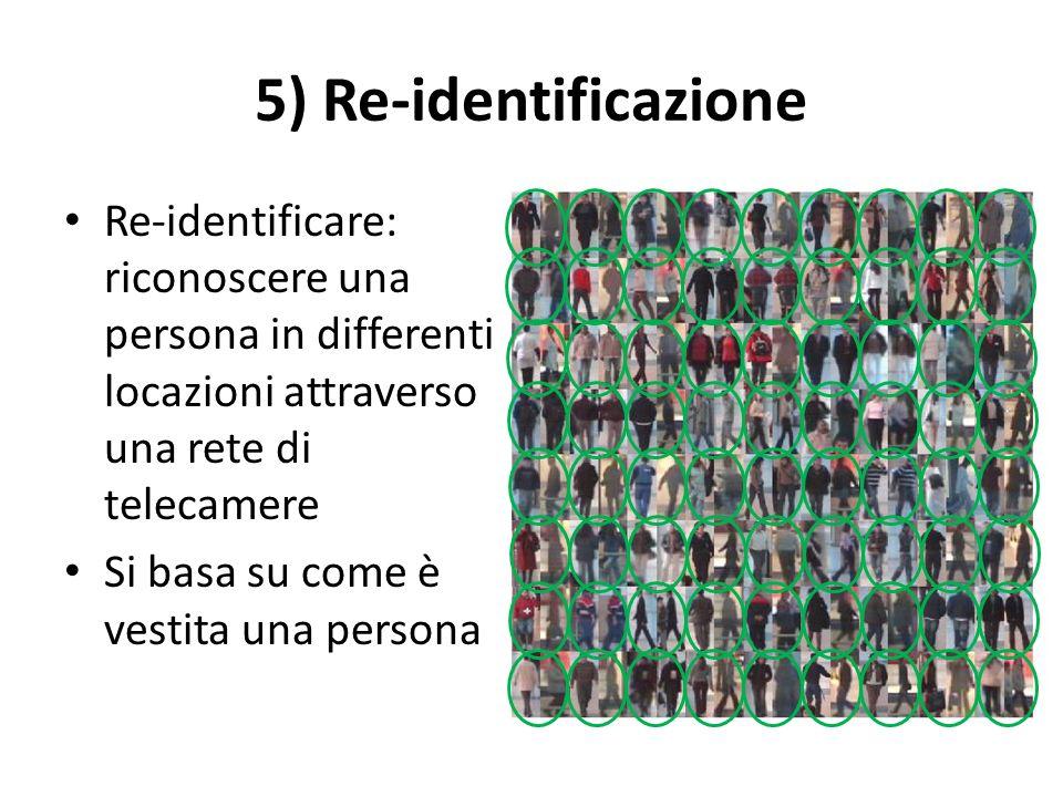 5) Re-identificazione Re-identificare: riconoscere una persona in differenti locazioni attraverso una rete di telecamere Si basa su come è vestita una