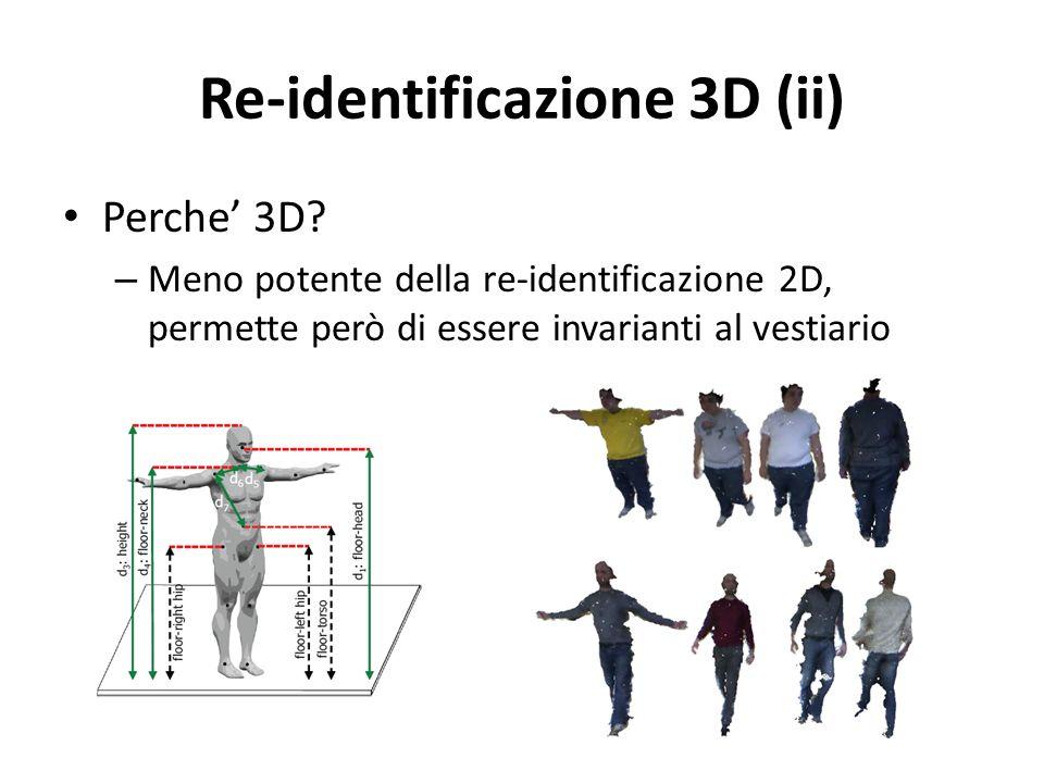 Re-identificazione 3D (ii) Perche 3D? – Meno potente della re-identificazione 2D, permette però di essere invarianti al vestiario